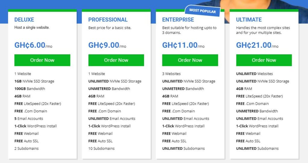 Web hosting packages for business website creation
